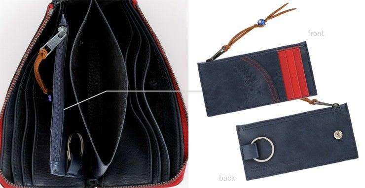 Wallet front back